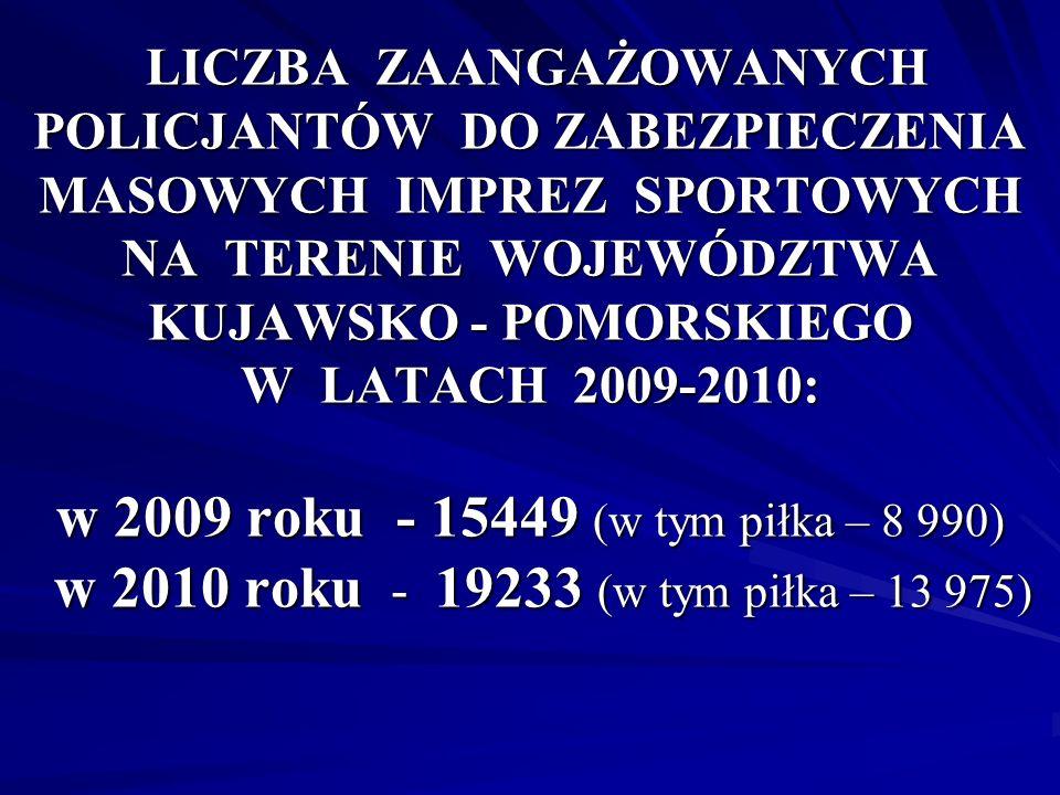 LICZBA ZAANGAŻOWANYCH POLICJANTÓW DO ZABEZPIECZENIA MASOWYCH IMPREZ SPORTOWYCH NA TERENIE WOJEWÓDZTWA KUJAWSKO - POMORSKIEGO W LATACH 2009-2010: w 200