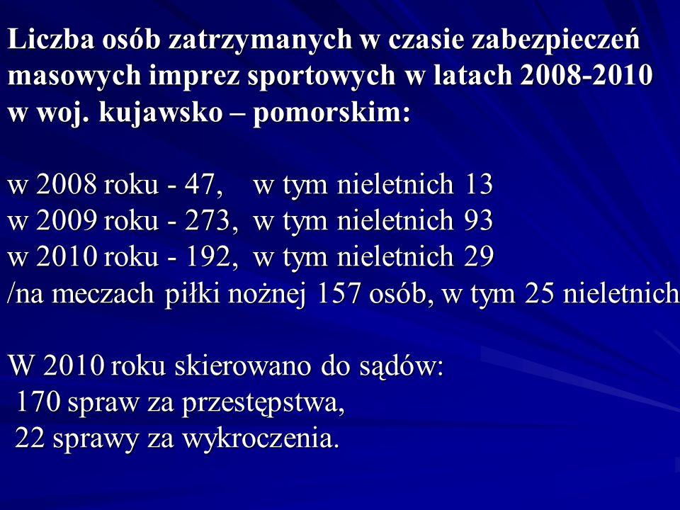 Liczba osób zatrzymanych w czasie zabezpieczeń masowych imprez sportowych w latach 2008-2010 w woj. kujawsko – pomorskim: w 2008 roku - 47, w tym niel
