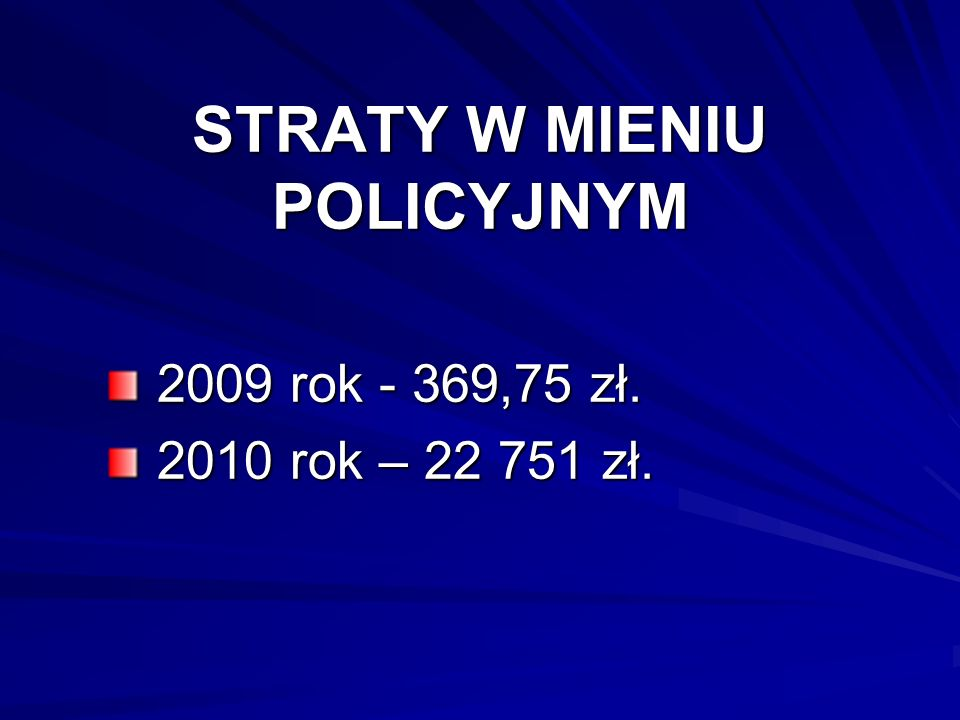 STRATY W MIENIU POLICYJNYM 2009 rok - 369,75 zł. 2009 rok - 369,75 zł. 2010 rok – 22 751 zł. 2010 rok – 22 751 zł.