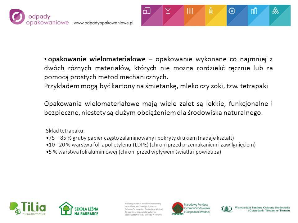 opakowanie biodegradowalne - opakowanie, które rozkłada się podczas kompostowania i nie uwalnia szkodliwych substancji.