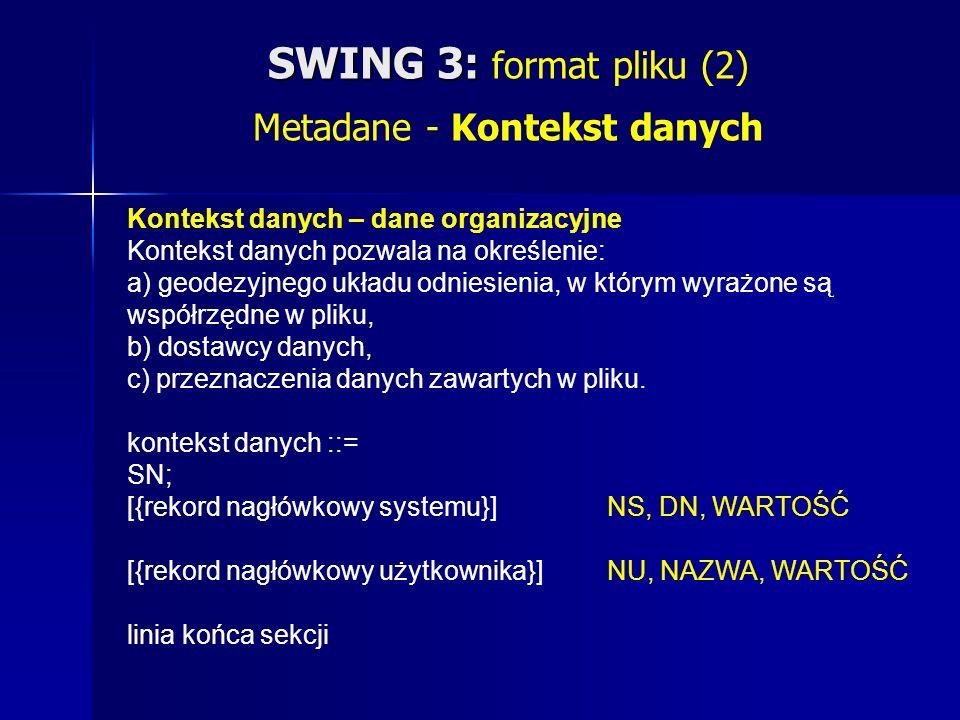 SWING 3: SWING 3: format pliku (2) Metadane - Kontekst danych Kontekst danych – dane organizacyjne Kontekst danych pozwala na określenie: a) geodezyjnego układu odniesienia, w którym wyrażone są współrzędne w pliku, b) dostawcy danych, c) przeznaczenia danych zawartych w pliku.