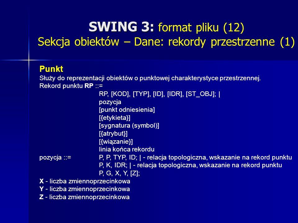 SWING 3: SWING 3: format pliku (12) Sekcja obiektów – Dane: rekordy przestrzenne (1) Punkt Służy do reprezentacji obiektów o punktowej charakterystyce przestrzennej.