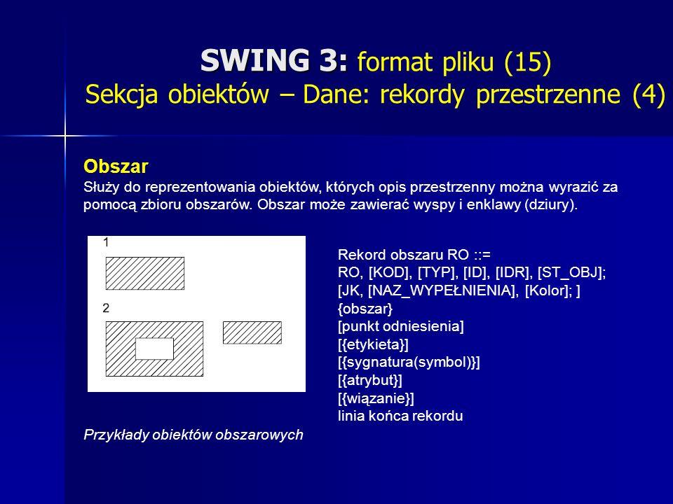 SWING 3: SWING 3: format pliku (15) Sekcja obiektów – Dane: rekordy przestrzenne (4) Obszar Służy do reprezentowania obiektów, których opis przestrzenny można wyrazić za pomocą zbioru obszarów.
