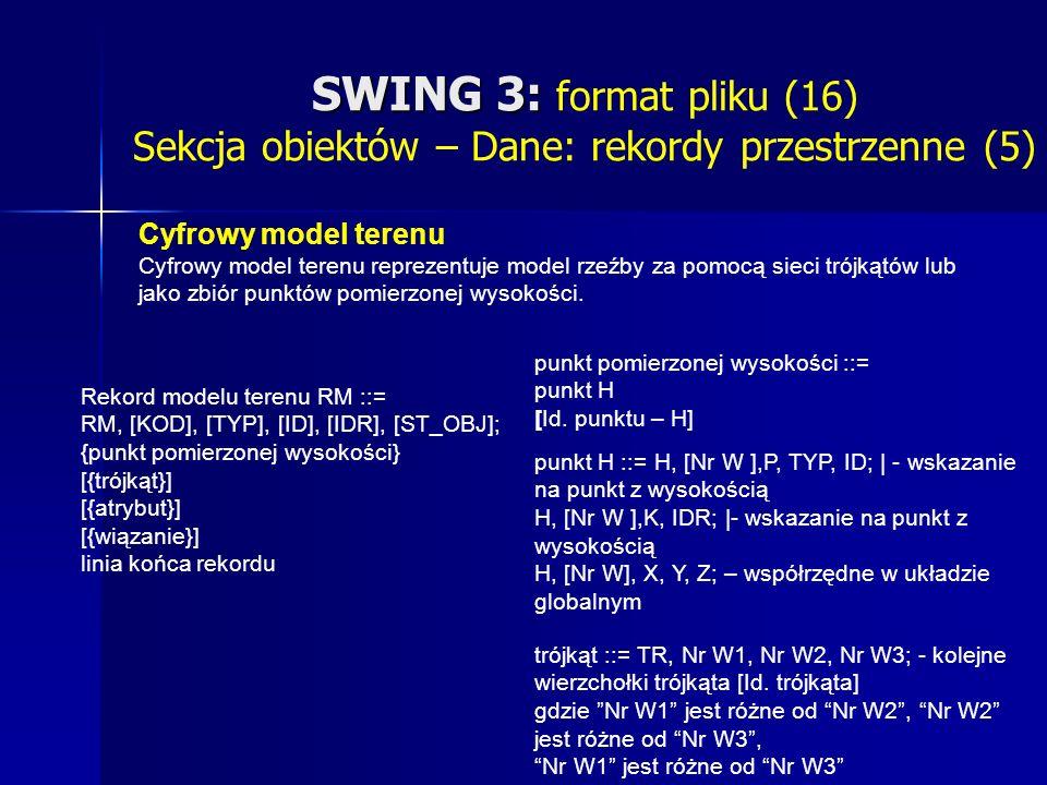 SWING 3: SWING 3: format pliku (16) Sekcja obiektów – Dane: rekordy przestrzenne (5) Cyfrowy model terenu Cyfrowy model terenu reprezentuje model rzeźby za pomocą sieci trójkątów lub jako zbiór punktów pomierzonej wysokości.