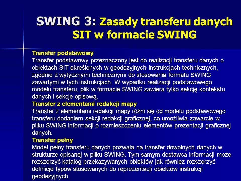 SWING 3: SWING 3: Zasady transferu danych SIT w formacie SWING Transfer podstawowy Transfer podstawowy przeznaczony jest do realizacji transferu danych o obiektach SIT określonych w geodezyjnych instrukcjach technicznych, zgodnie z wytycznymi technicznymi do stosowania formatu SWING zawartymi w tych instrukcjach.