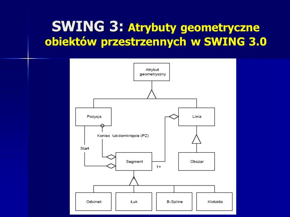 SWING 3: SWING 3: Atrybuty geometryczne obiektów przestrzennych w SWING 3.0