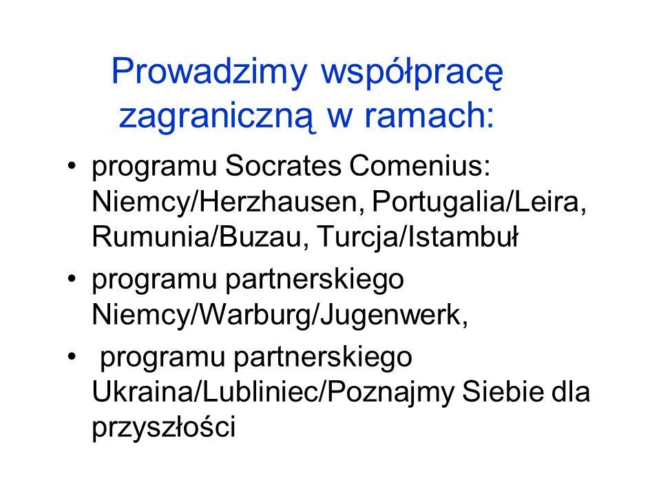 Prowadzimy współpracę zagraniczną w ramach: programu Socrates Comenius: Niemcy/Herzhausen, Portugalia/Leira, Rumunia/Buzau, Turcja/Istambuł programu partnerskiego Niemcy/Warburg/Jugenwerk, programu partnerskiego Ukraina/Lubliniec/Poznajmy Siebie dla przyszłości