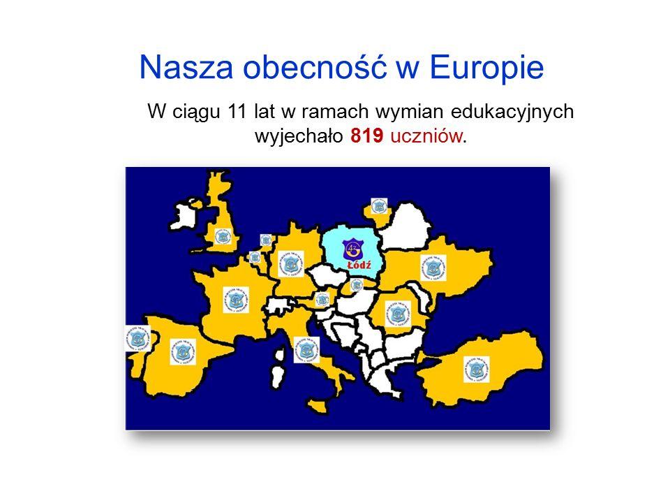 Nasza obecność w Europie W ciągu 11 lat w ramach wymian edukacyjnych wyjechało 819 uczniów.