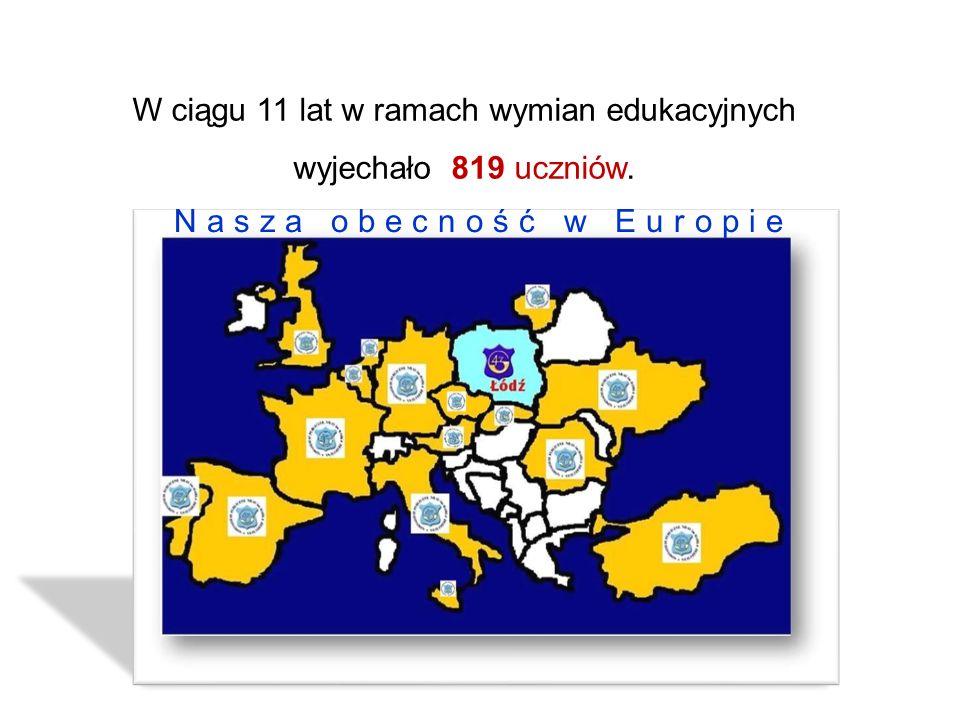 W ciągu 11 lat w ramach wymian edukacyjnych wyjechało 819 uczniów. Nasza obecność w Europie