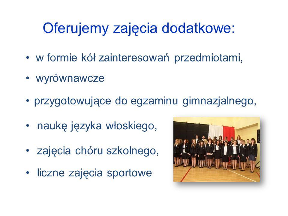 Oferujemy zajęcia dodatkowe: w formie kół zainteresowań przedmiotami, wyrównawcze przygotowujące do egzaminu gimnazjalnego, naukę języka włoskiego, zajęcia chóru szkolnego, liczne zajęcia sportowe