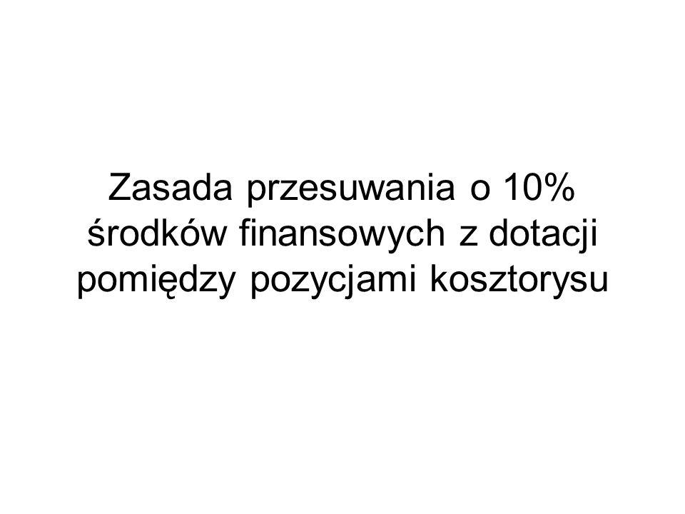 Zasada przesuwania o 10% środków finansowych z dotacji pomiędzy pozycjami kosztorysu