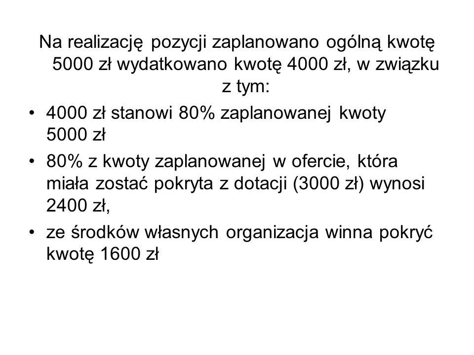 Na realizację pozycji zaplanowano ogólną kwotę 5000 zł wydatkowano kwotę 4000 zł, w związku z tym: 4000 zł stanowi 80% zaplanowanej kwoty 5000 zł 80%