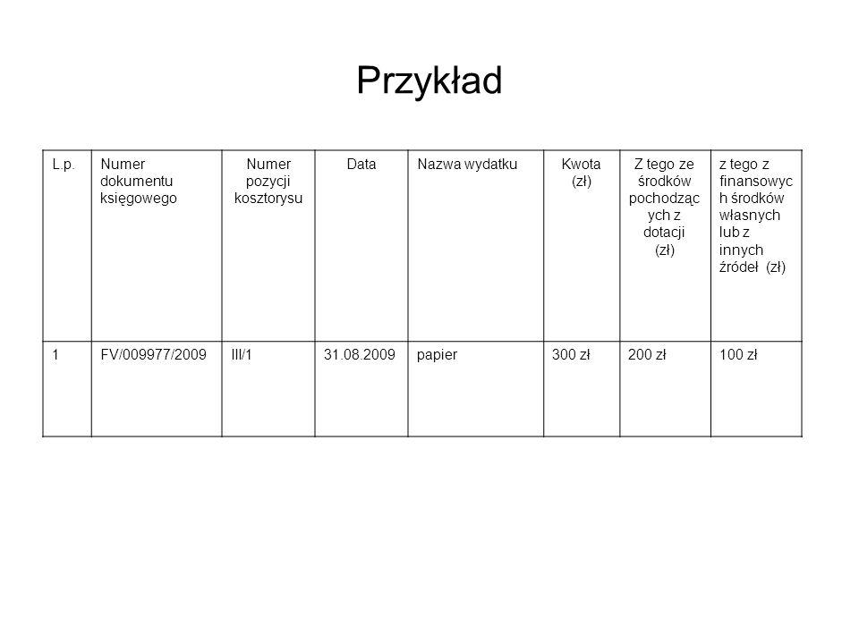 Przykład L.p.Numer dokumentu księgowego Numer pozycji kosztorysu DataNazwa wydatkuKwota (zł) Z tego ze środków pochodząc ych z dotacji (zł) z tego z finansowyc h środków własnych lub z innych źródeł (zł) 1FV/009977/2009III/131.08.2009papier300 zł200 zł100 zł