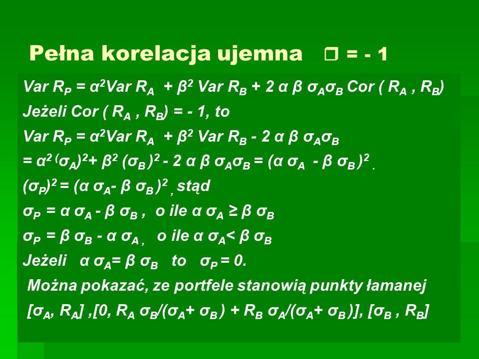 Pełna korelacja ujemna  = - 1 Var R P = α 2 Var R A + β 2 Var R B + 2 α β σ A σ B Cor ( R A, R B ) Jeżeli Cor ( R A, R B ) = - 1, to Var R P = α 2 Var R A + β 2 Var R B - 2 α β σ A σ B = α 2 ( σ A ) 2 + β 2 (σ B ) 2 - 2 α β σ A σ B = (α σ A - β σ B ) 2.