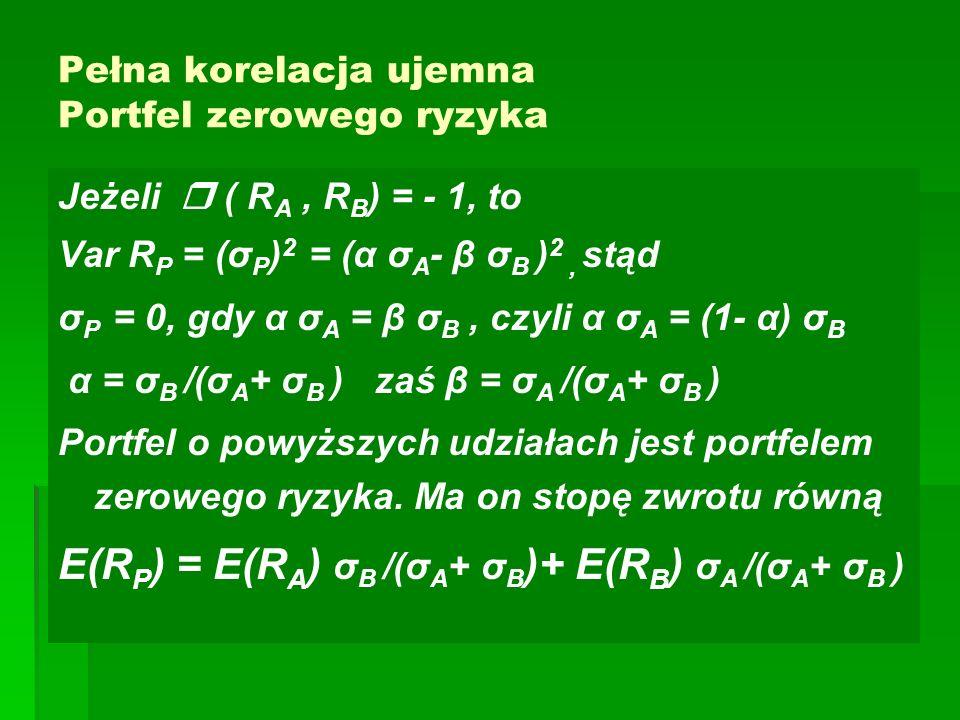 Pełna korelacja ujemna Portfel zerowego ryzyka Jeżeli  ( R A, R B ) = - 1, to Var R P = (σ P ) 2 = (α σ A - β σ B ) 2, stąd σ P = 0, gdy α σ A = β σ B, czyli α σ A = (1- α) σ B α = σ B /(σ A + σ B ) zaś β = σ A /(σ A + σ B ) Portfel o powyższych udziałach jest portfelem zerowego ryzyka.