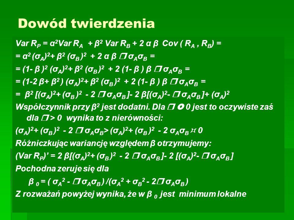 Dowód twierdzenia Var R P = α 2 Var R A + β 2 Var R B + 2 α β Cov ( R A, R B ) = = α 2 (σ A ) 2 + β 2 (σ B ) 2 + 2 α β  σ A σ B = = (1- β ) 2 (σ A ) 2 + β 2 (σ B ) 2 + 2 (1- β ) β  σ A σ B = = (1-2 β+ β 2 ) (σ A ) 2 + β 2 (σ B ) 2 + 2 (1- β ) β  σ A σ B = = β 2 [(σ A ) 2 + (σ B ) 2 - 2  σ A σ B ]- 2 β[(σ A ) 2 -  σ A σ B ]+ (σ A ) 2 Współczynnik przy β 2 jest dodatni.