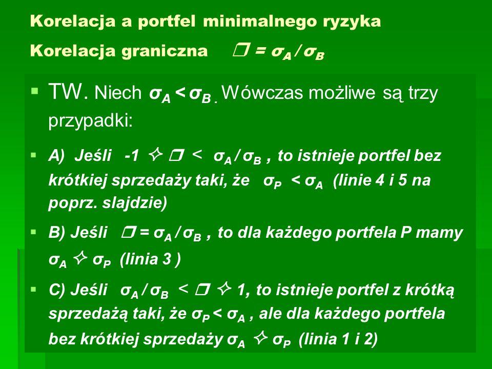 Korelacja a portfel minimalnego ryzyka Korelacja graniczna  = σ A / σ B   TW.