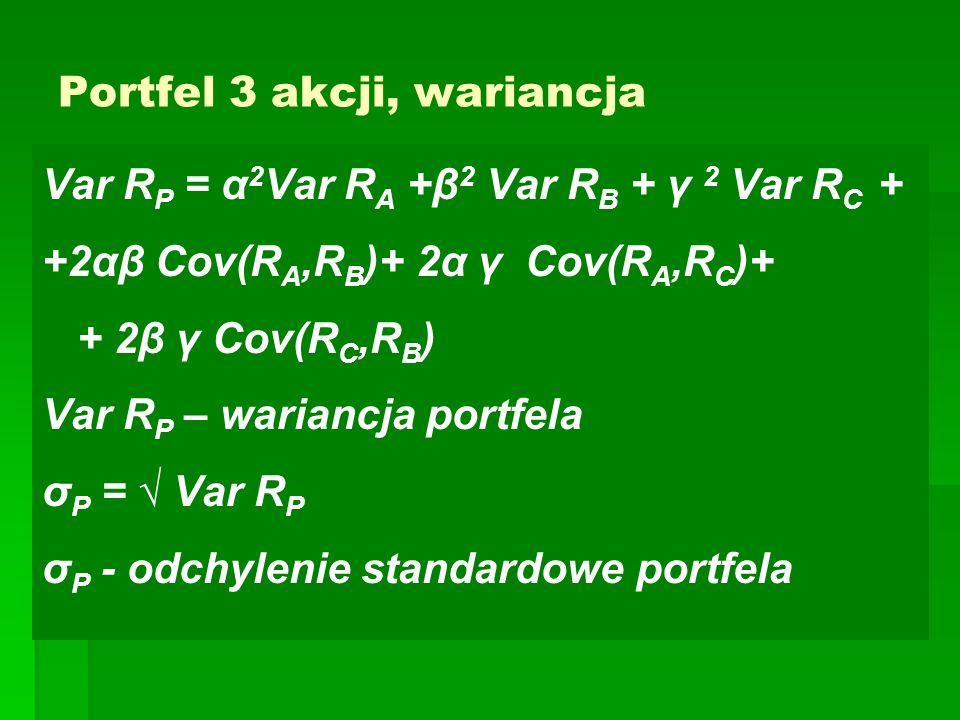Portfel 3 akcji, wariancja Var R P = α 2 Var R A +β 2 Var R B + γ 2 Var R C + +2αβ Cov(R A,R B )+ 2α γ Cov(R A,R C )+ + 2β γ Cov(R C,R B ) Var R P – wariancja portfela σ P = √ Var R P σ P - odchylenie standardowe portfela