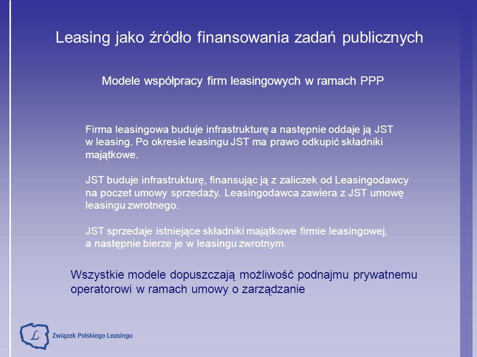 Firma leasingowa buduje infrastrukturę a następnie oddaje ją JST w leasing. Po okresie leasingu JST ma prawo odkupić składniki majątkowe. JST buduje i