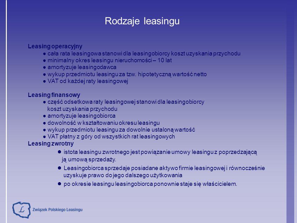 Leasing operacyjny ● cała rata leasingowa stanowi dla leasingobiorcy koszt uzyskania przychodu ● minimalny okres leasingu nieruchomości – 10 lat ● amo