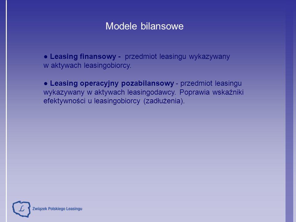 Modele bilansowe ● Leasing finansowy - przedmiot leasingu wykazywany w aktywach leasingobiorcy. ● Leasing operacyjny pozabilansowy - przedmiot leasing
