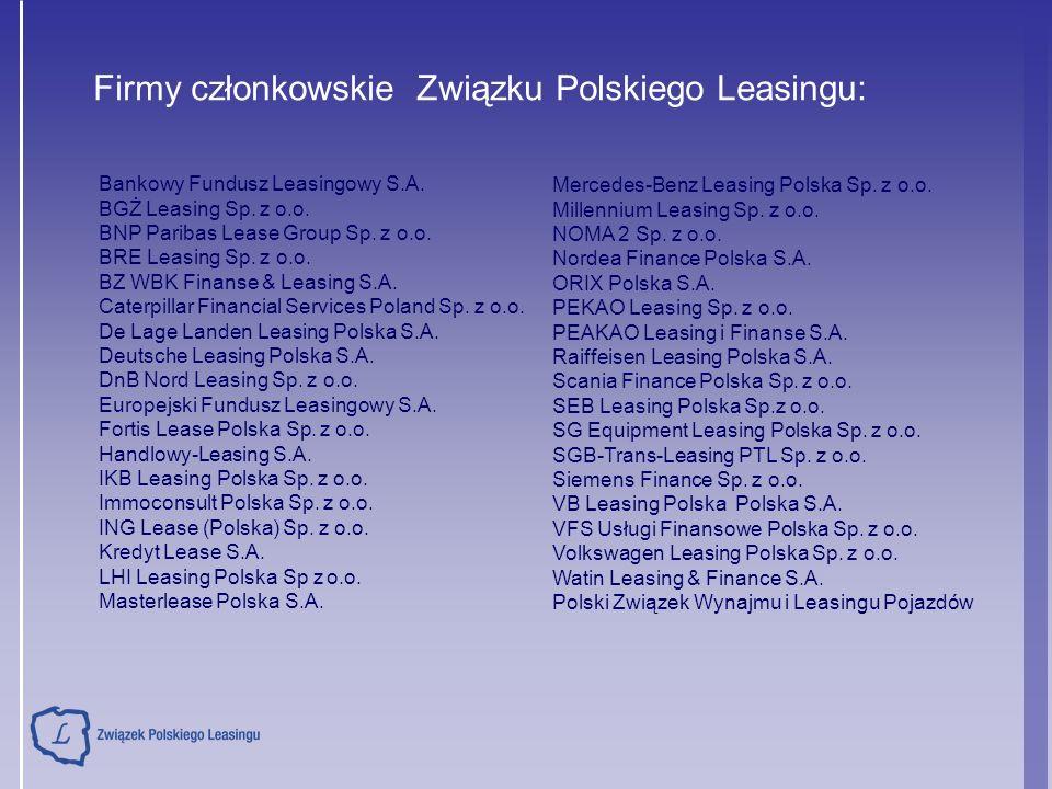 Firmy członkowskie Związku Polskiego Leasingu: Bankowy Fundusz Leasingowy S.A. BGŻ Leasing Sp. z o.o. BNP Paribas Lease Group Sp. z o.o. BRE Leasing S