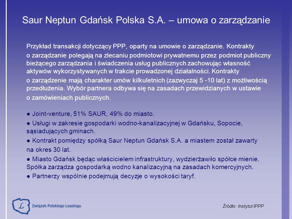 Saur Neptun Gdańsk Polska S.A. – umowa o zarządzanie Przykład transakcji dotyczący PPP, oparty na umowie o zarządzanie. Kontrakty o zarządzanie polega