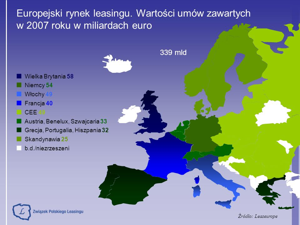 ■ Wielka Brytania 58 ■ Niemcy 54 ■ Włochy 49 ■ Francja 40 ■ CEE 49 ■ Austria, Benelux, Szwajcaria 33 ■ Grecja, Portugalia, Hiszpania 32 ■ Skandynawia