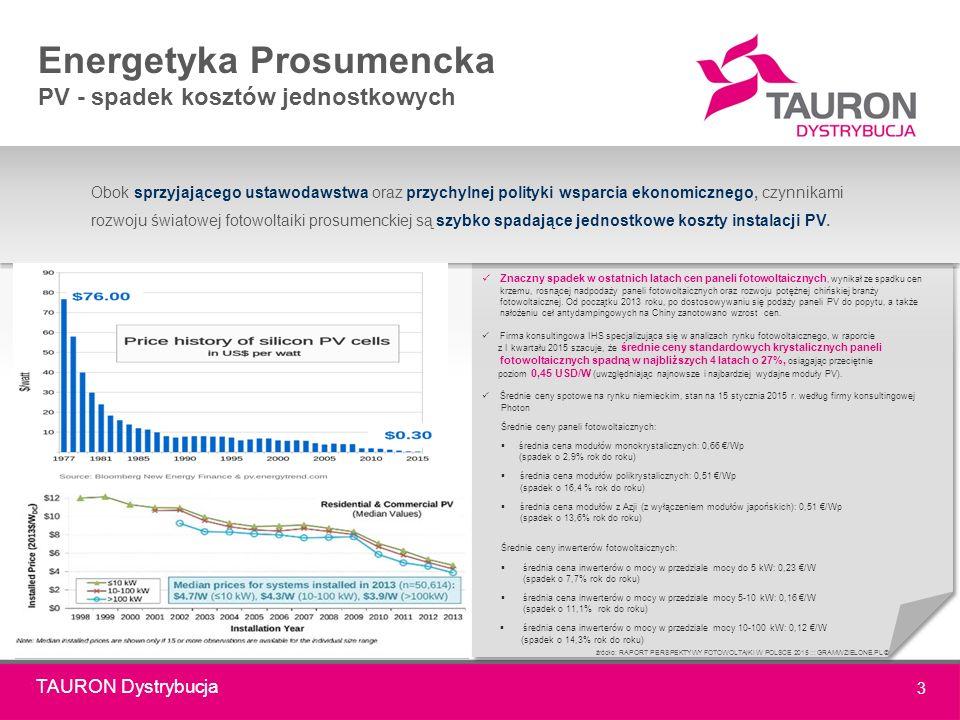 TAURON Dystrybucja 3 Energetyka Prosumencka PV - spadek kosztów jednostkowych Obok sprzyjającego ustawodawstwa oraz przychylnej polityki wsparcia ekonomicznego, czynnikami rozwoju światowej fotowoltaiki prosumenckiej są szybko spadające jednostkowe koszty instalacji PV.