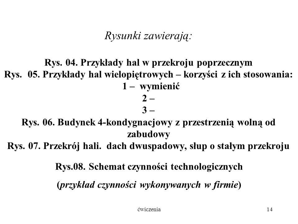 ćwiczenia14 Rysunki zawierają: Rys. 04. Przykłady hal w przekroju poprzecznym Rys.
