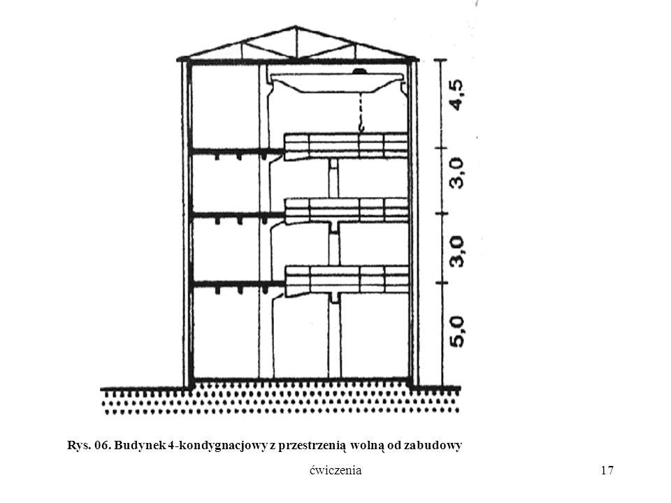 ćwiczenia17 Rys. 06. Budynek 4-kondygnacjowy z przestrzenią wolną od zabudowy