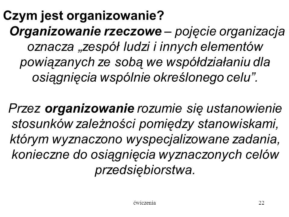 ćwiczenia22 Czym jest organizowanie.