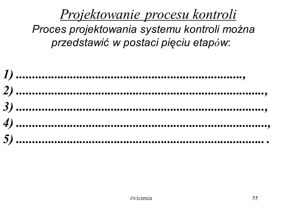 ćwiczenia55 Projektowanie procesu kontroli Proces projektowania systemu kontroli można przedstawić w postaci pięciu etap ó w: 1)........................................................................, 2)..............................................................................., 3)..............................................................................., 4)................................................................................, 5)................................................................................
