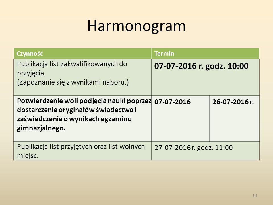 Harmonogram CzynnośćTermin Publikacja list zakwalifikowanych do przyjęcia.