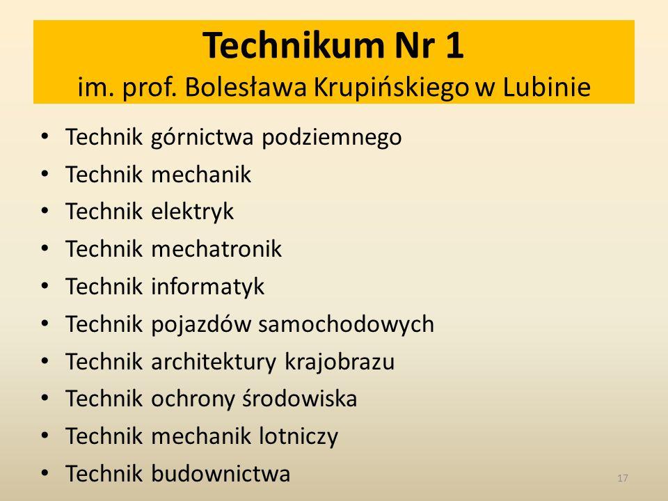 Technikum Nr 1 im. prof.