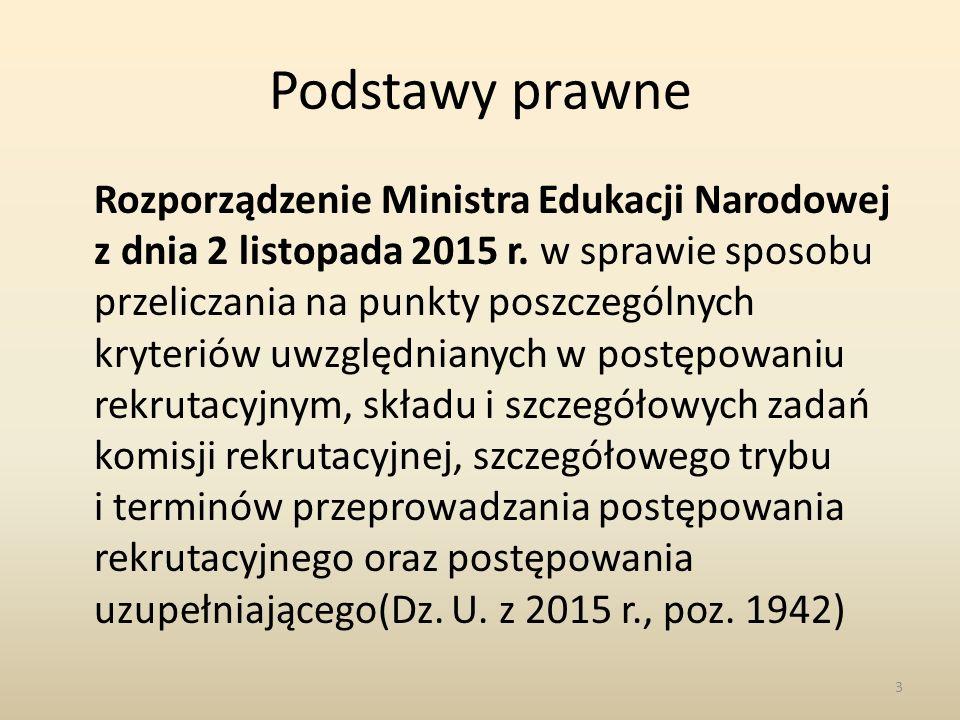 Podstawy prawne Rozporządzenie Ministra Edukacji Narodowej z dnia 2 listopada 2015 r.