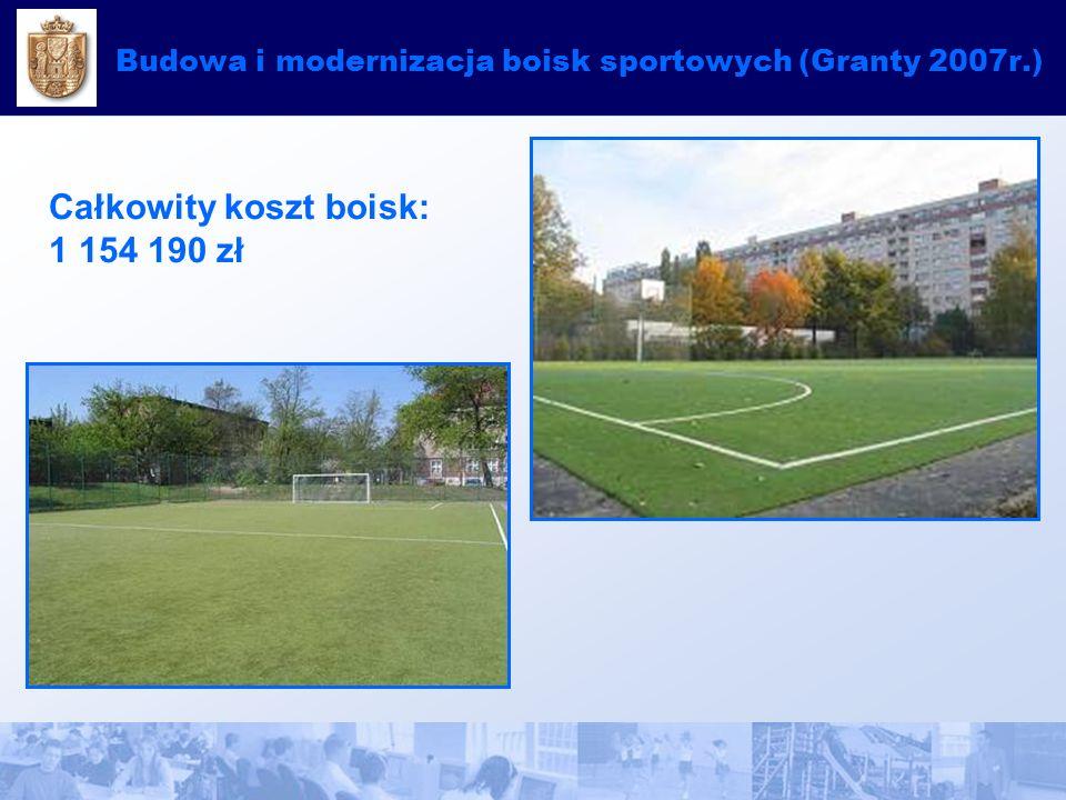 Budowa i modernizacja boisk sportowych (Granty 2007r.) Całkowity koszt boisk: 1 154 190 zł