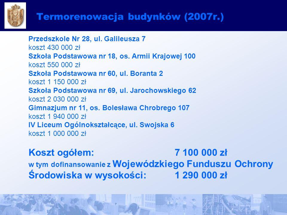 Termorenowacja budynków (2007r.) Przedszkole Nr 28, ul.
