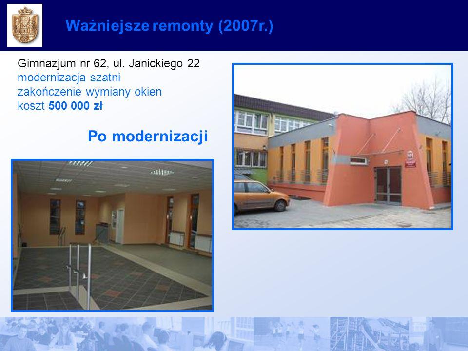Ważniejsze remonty (2007r.) Gimnazjum nr 62, ul.