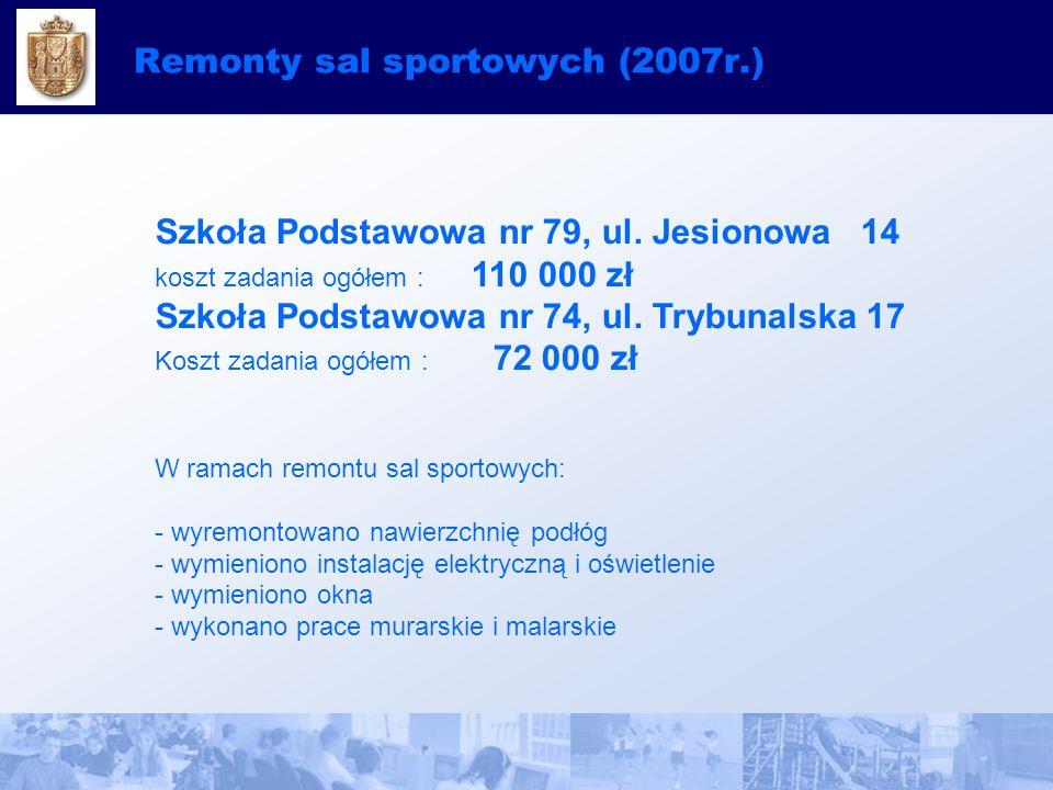 Remonty sal sportowych (2007r.) Szkoła Podstawowa nr 79, ul.