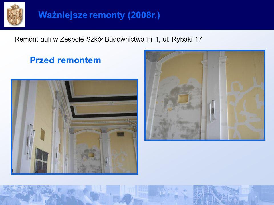 Ważniejsze remonty (2008r.) Remont auli w Zespole Szkół Budownictwa nr 1, ul.
