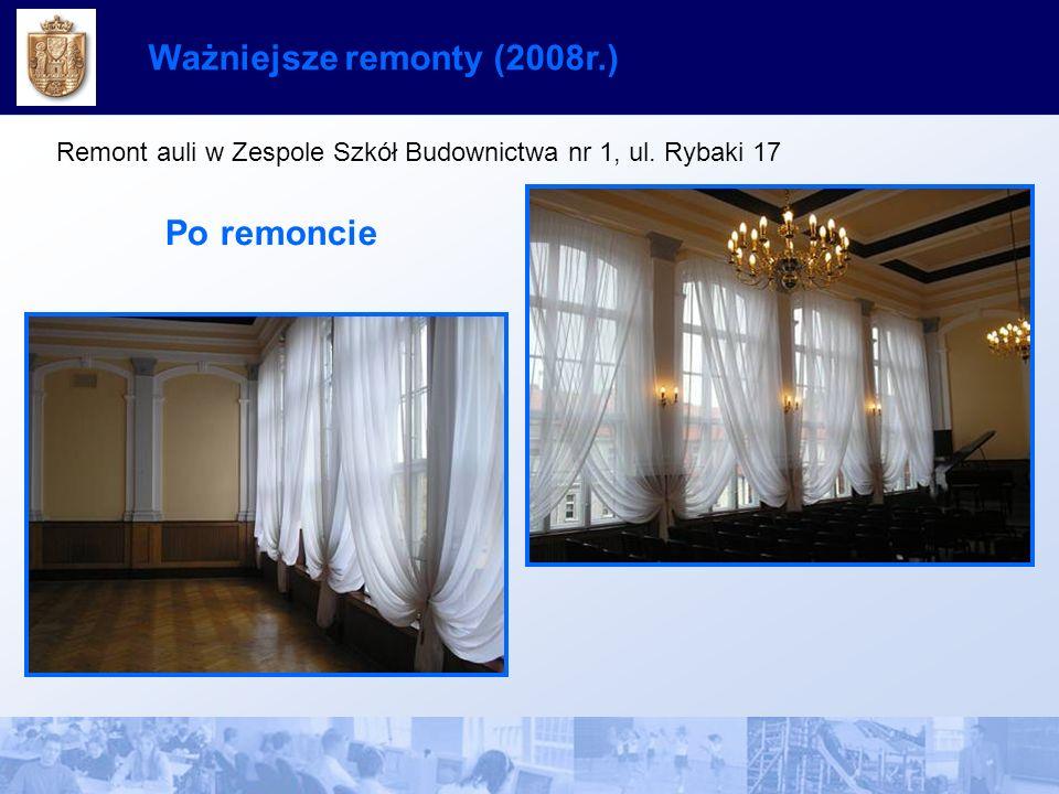 Ważniejsze remonty (2008r.) Remont auli w Zespole Szkół Budownictwa nr 1, ul. Rybaki 17 Po remoncie