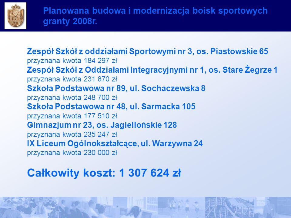 Planowana budowa i modernizacja boisk sportowych granty 2008r.