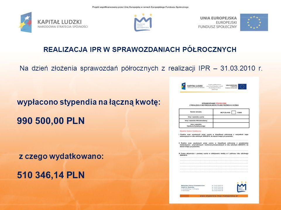 REALIZACJA IPR W SPRAWOZDANIACH PÓŁROCZNYCH Na dzień złożenia sprawozdań półrocznych z realizacji IPR – 31.03.2010 r.