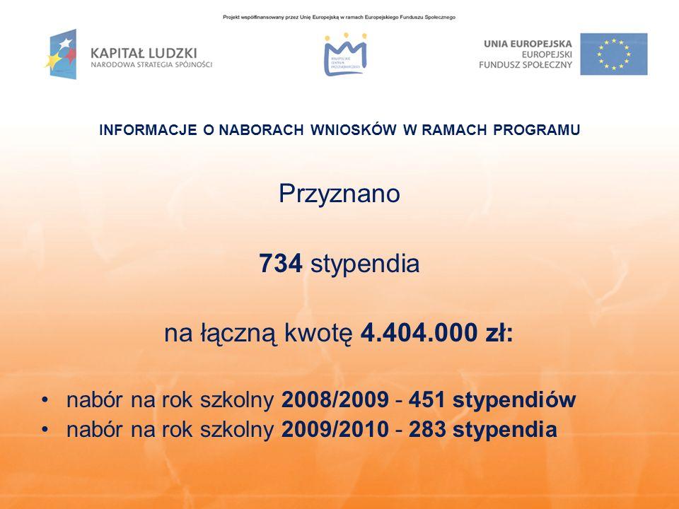INFORMACJE O NABORACH WNIOSKÓW W RAMACH PROGRAMU Przyznano 734 stypendia na łączną kwotę 4.404.000 zł: nabór na rok szkolny 2008/2009 - 451 stypendiów nabór na rok szkolny 2009/2010 - 283 stypendia