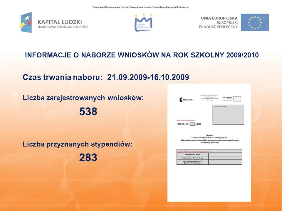 INFORMACJE O NABORZE WNIOSKÓW NA ROK SZKOLNY 2009/2010 Czas trwania naboru:21.09.2009-16.10.2009 Liczba zarejestrowanych wniosków: 538 Liczba przyznanych stypendiów: 283