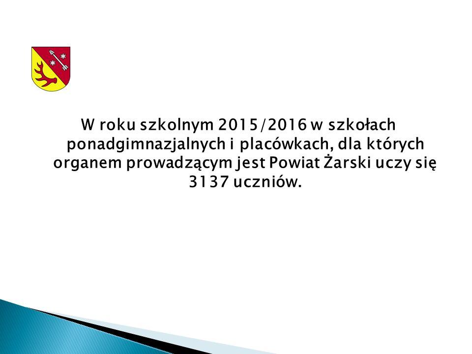 W roku szkolnym 2015/2016 w szkołach ponadgimnazjalnych i placówkach, dla których organem prowadzącym jest Powiat Żarski uczy się 3137 uczniów.