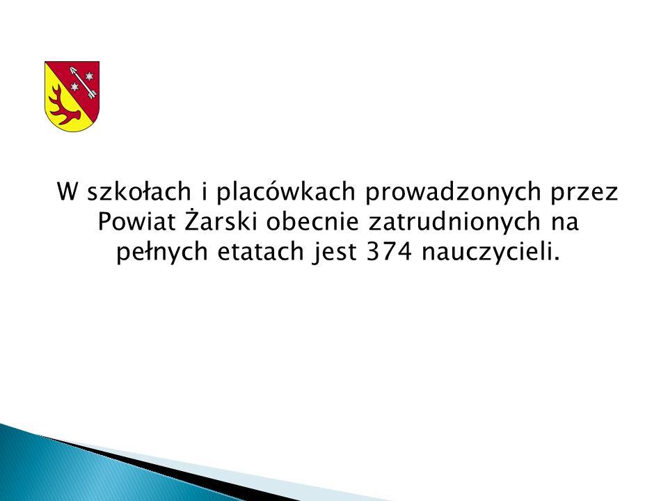 W szkołach i placówkach prowadzonych przez Powiat Żarski obecnie zatrudnionych na pełnych etatach jest 374 nauczycieli.