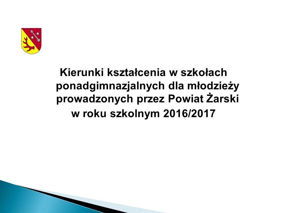 Kierunki kształcenia w szkołach ponadgimnazjalnych dla młodzieży prowadzonych przez Powiat Żarski w roku szkolnym 2016/2017