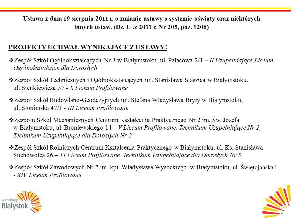 6  Zespół Szkół Elektrycznych im.Janusza Groszkowskiego w Białymstoku, ul.